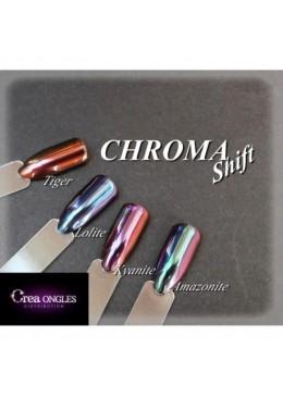 Pigment Chromashift Lolite